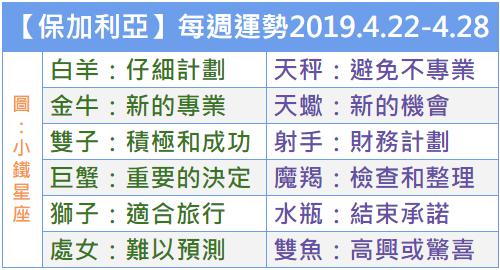 【Nadia保加利亞】每週運勢2019.4.22-4.28