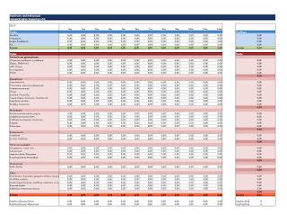 Πώς φτιάχνουμε έναν ετήσιο προϋπολογισμό (πλάνο)