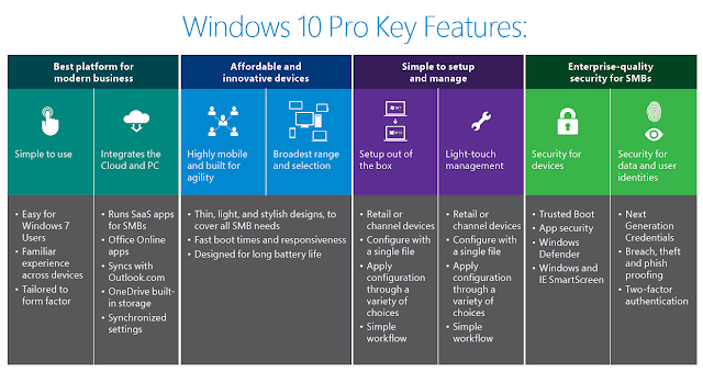 Windows 10 Pro Features