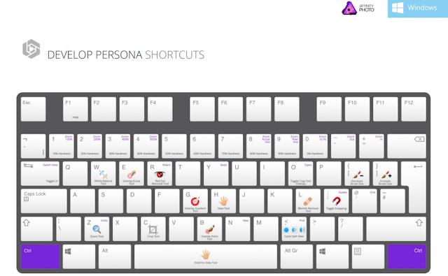 atajos-de-teclado-para-affinity-designer