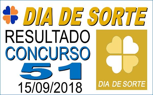 Resultado do Dia de Sorte concurso 51 de 15/09/2018 (Imagem: Informe Notícias)