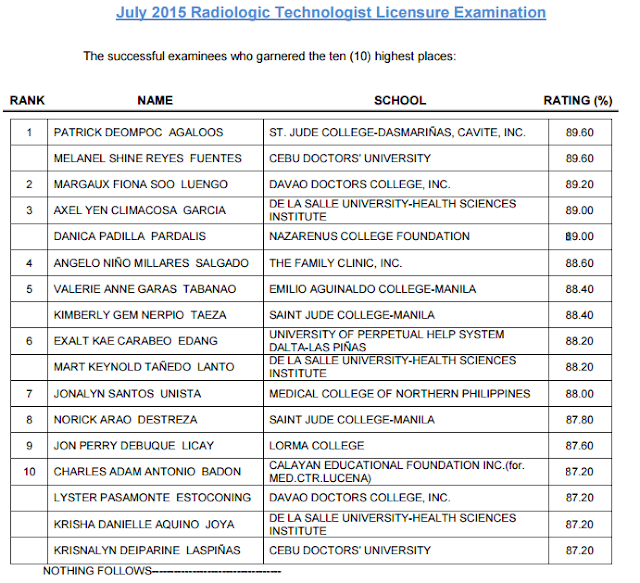 Top 10 Radtech July 2015 board exam