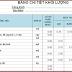 Mẫu bảng tính bóc tách khối lượng công trình xây dựng (file excel)