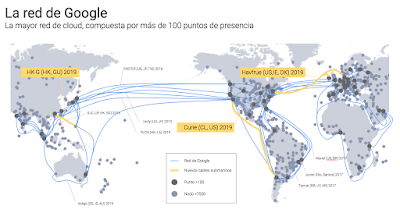 cable submarino Marie Curie de Google