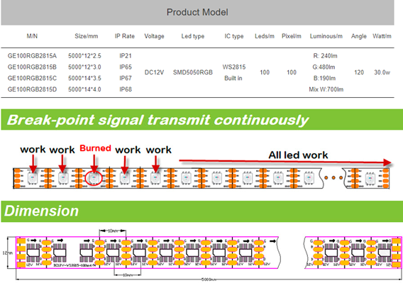 Greeled Electronic Ltd: 100pcs ws2815 neopixel 12v led strip