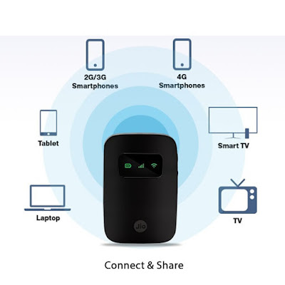 Reliance JioFi-3 4G Personal Hotspot Router for Jio 4G