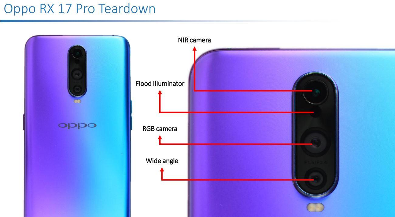 Image Sensors World: Sony ToF Module Reverse Engineering