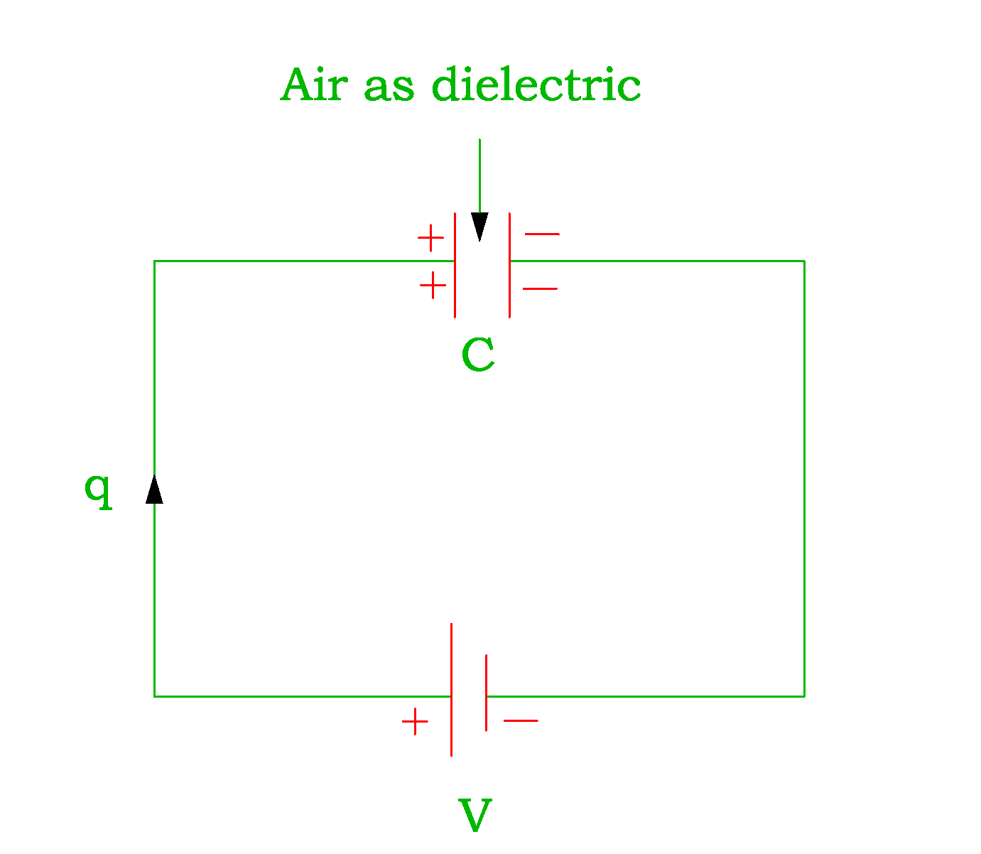 Capacitor ( Function of capacitor ) | Electrical Revolution