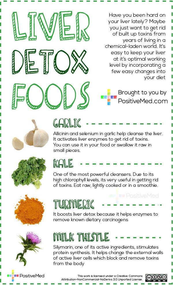 Apa Itu Detox?
