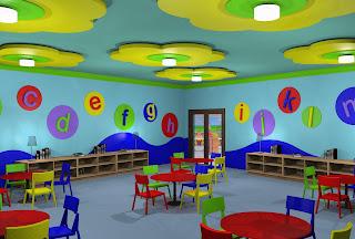 Apakah Taman Kanak-kanak yang Baik Itu