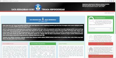 Tampilah web DHGTK