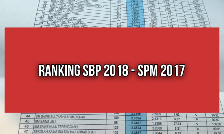 Kedudukan Ranking Sekolah Berasrama Penuh (SBP) 2018 Berdasarkan SPM 2017