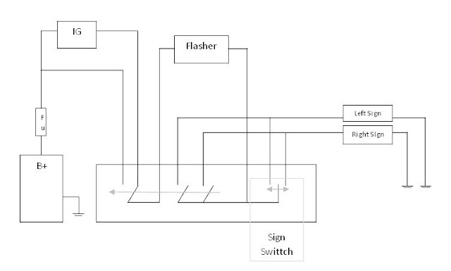 Miraculous Wiring Diagram Lampu Sein Dan Hazard Somurich Com Wiring Digital Resources Indicompassionincorg
