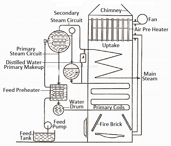 Alpine Ktp 445 Wiring Diagram. Diagram. Auto Wiring Diagram