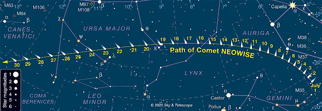 SKY&TELESCOPE מראה את מסלול השביט כפי הנראה לצופה מהארץ
