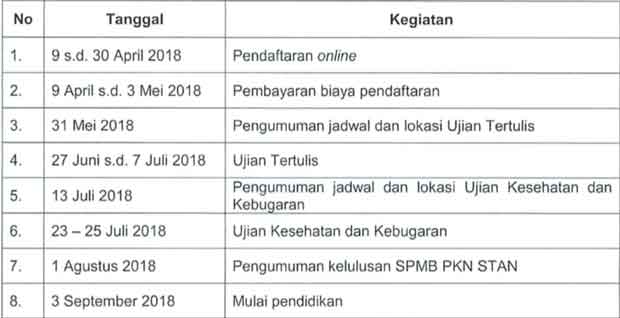 Jadwal pelaksanaan seleksi PKN STAN