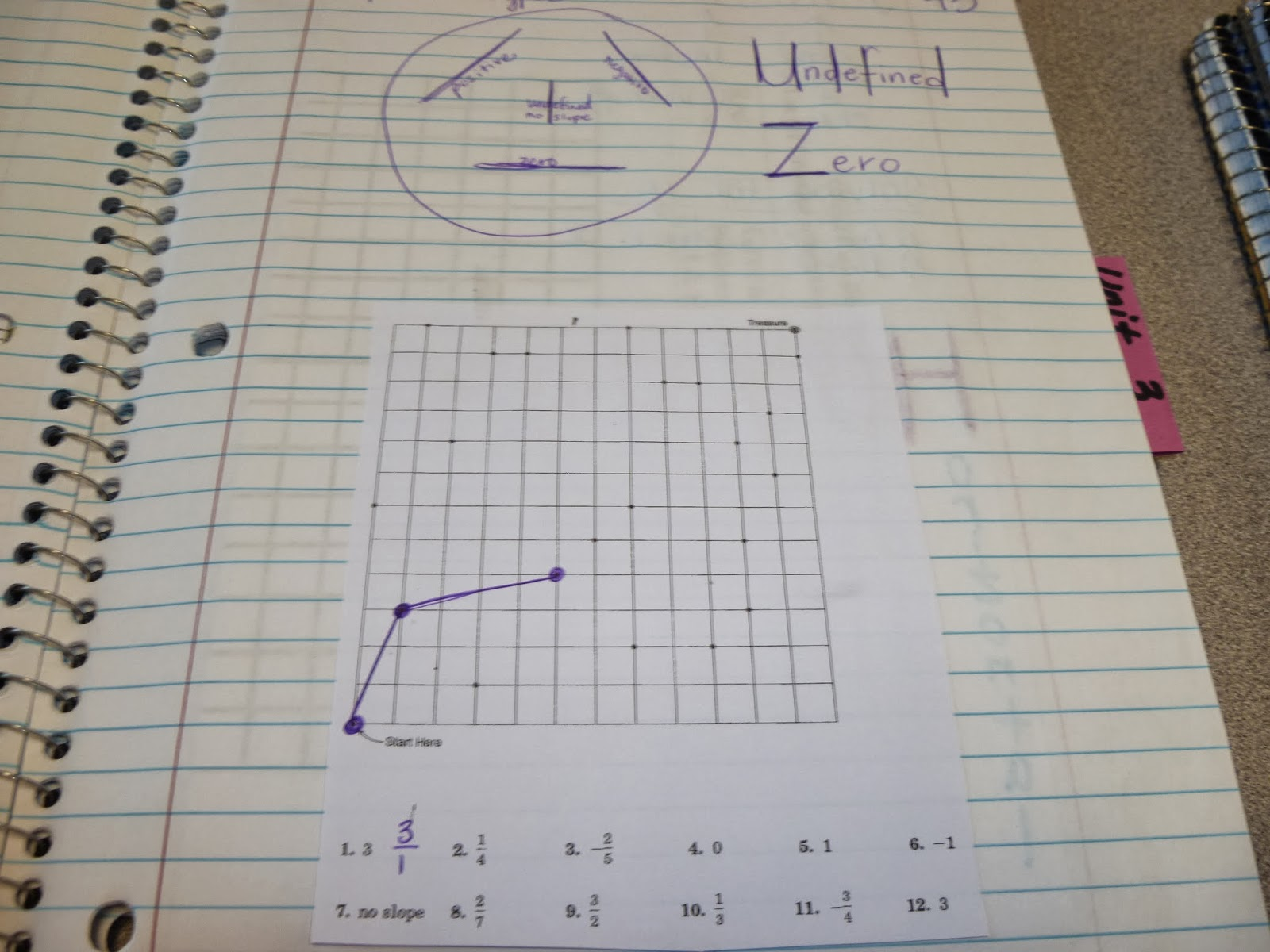 Learning With Tape Algebra 1 Pages