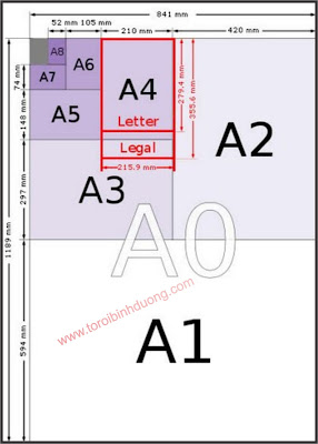 Kích thước các khổ giấy A0 A1 A2 A3 A4 A5