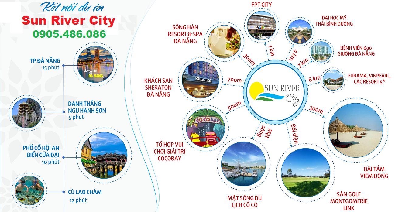 sun-river-city