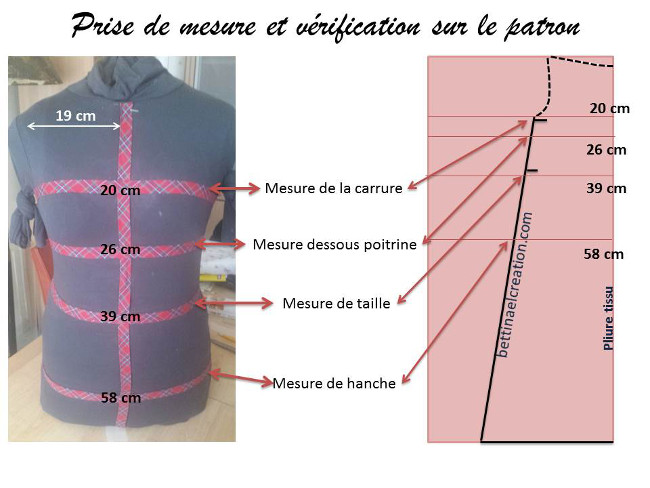 Diy une robe sans patron tutoriel gratuit bettinael passion couture made in france - Comment faire une tunique sans patron ...