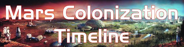 Mars%2BColonization%2BTimeline.jpg