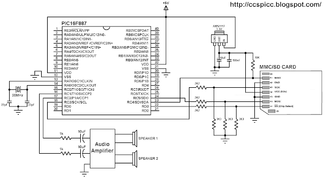 wave audio player using pic16f887 microcontroller