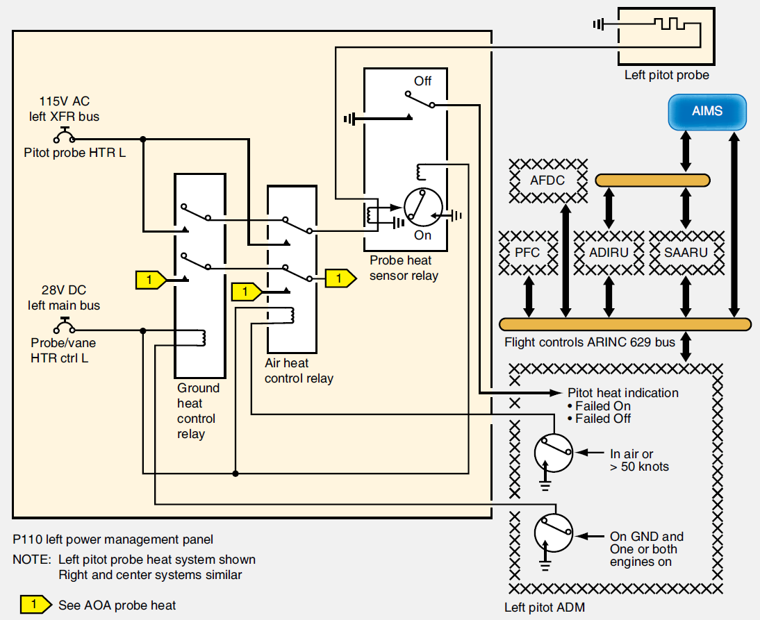 hight resolution of pitot probe heat system