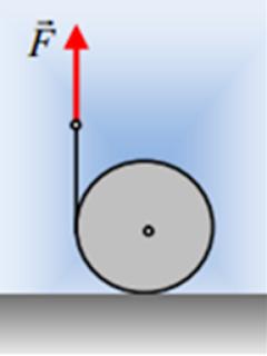 Η κίνηση του κυλίνδρου εξαιτίας κατακόρυφης δύναμης