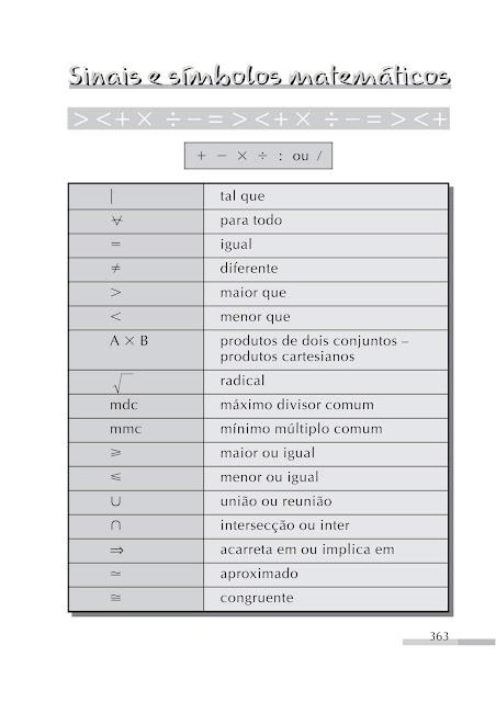 Sinais e Símbolos Matemáticos