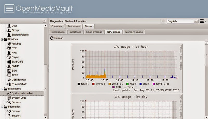 OpenMediaVault a complete NAS based on Debian Stable - The
