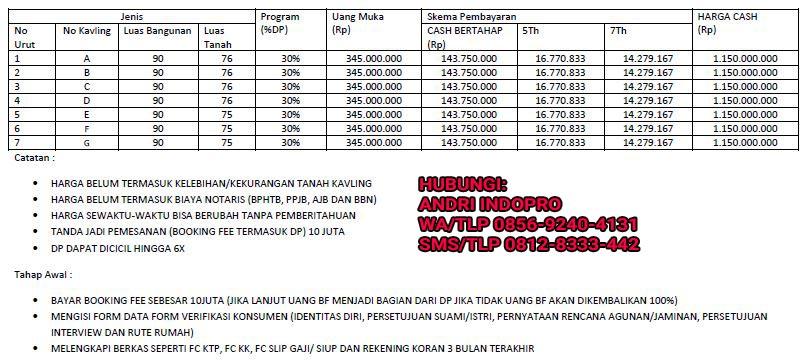 Rumah dijual murah di Jakarta Selatan RUMAH-DIJUAL-KPR-SYARIAH-JAKARTA-SELATAN-TANGERANG-BANTEN -CIRENDEU-CIPUTAT-TANGERANG-SELATAN-RUMAH-KPR-SYARIAH