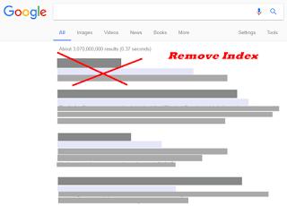 Cara Menghapus Artikel yang Terindex di Google Webmaster Tools