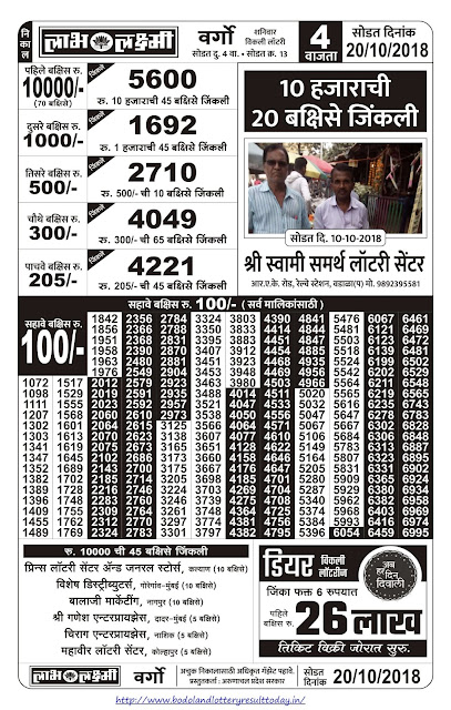 Labh Laxmi Lottery Result Today - 20-10-2018