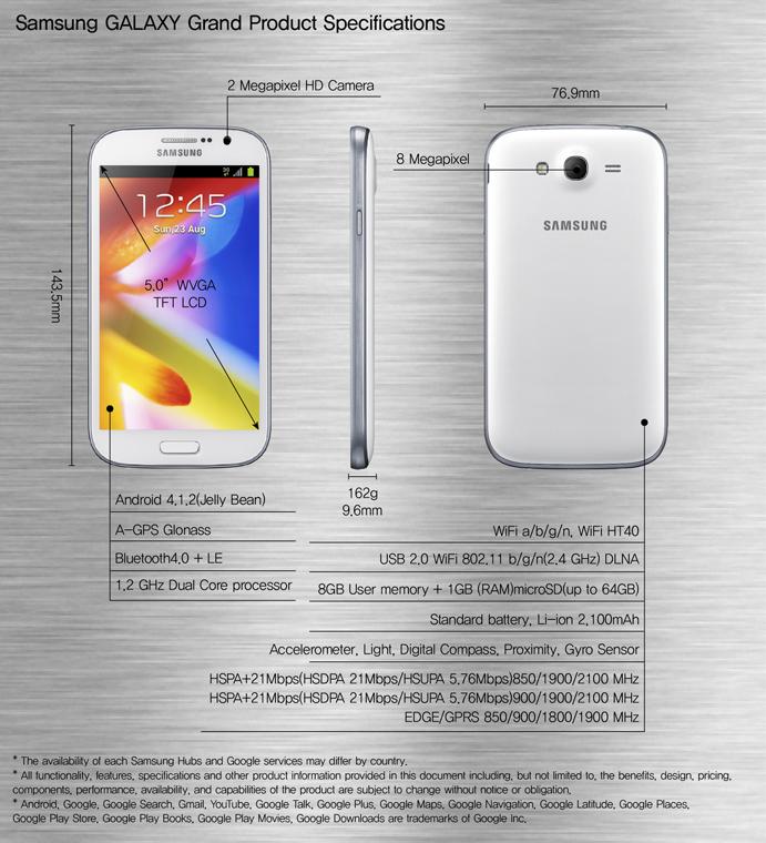 Spesifikasi dan Harga Samsung Galaxy Grand