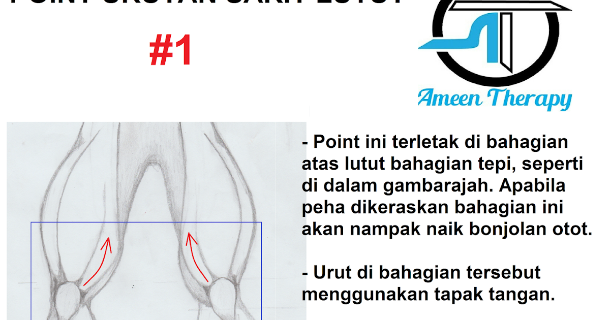 Obat nyeri pada lutut kanan