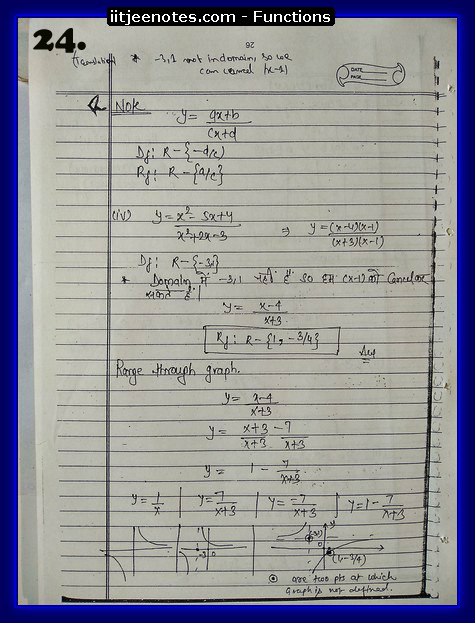 functions notes download2