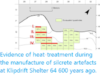 http://sciencythoughts.blogspot.co.uk/2016/11/evidence-of-heat-treatment-during.html