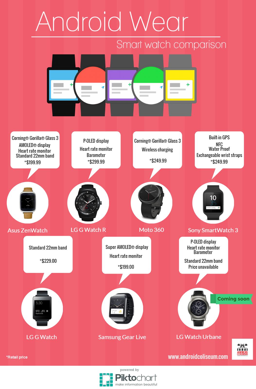 Infographic theme ideas