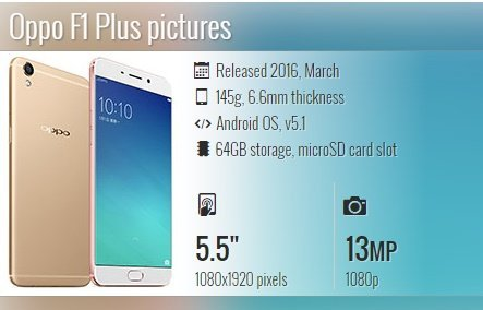 Popular New Coming Gold Color Oppo F1 Plus Smartphone :: My