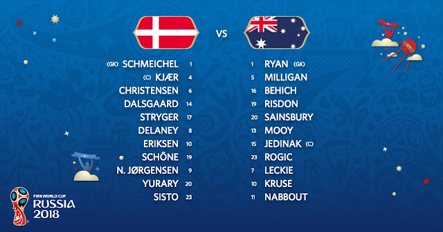 Starting XI: Denmark vs Australia (Russia 2018)