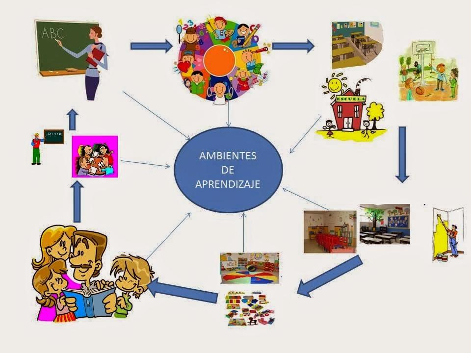 El Mejor Porter Para Colorear El Mejor Porter Para Imprimir: Tema: El Entorno Con El Que Interactúan, Los Estudiantes