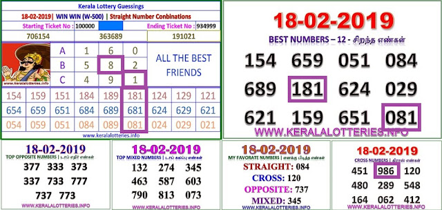 Win Win W-500 Kerala lottery abc guessing by keralalotteries.info