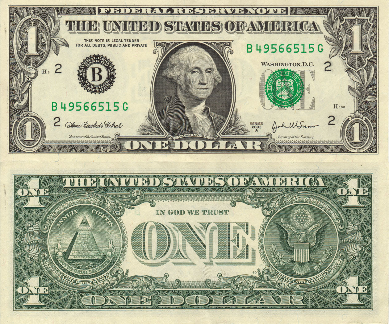 Prophecy Hidden Symbolism Of The Dollar