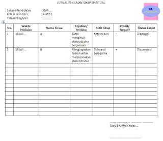 contoh format jurnal penilaian sikap spiritual siswa di sma oleh guru bk atau wali kelas