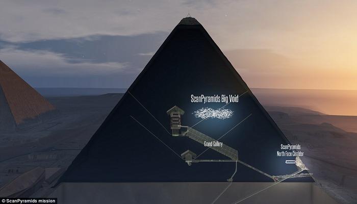 Científicos REVELAN el mayor descubrimiento de la Gran Pirámide de Giza desde el siglo XIX.
