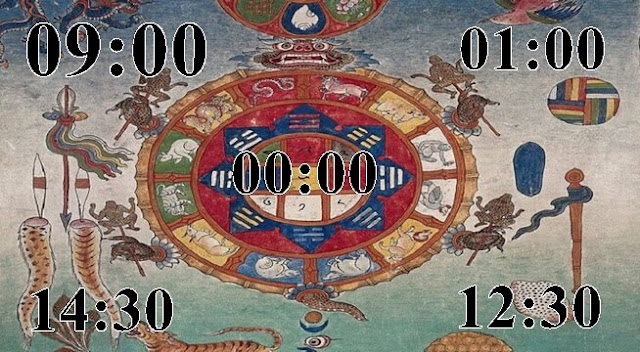 astrolojiye-gore-dogum-saati_onemli-mi.jpg