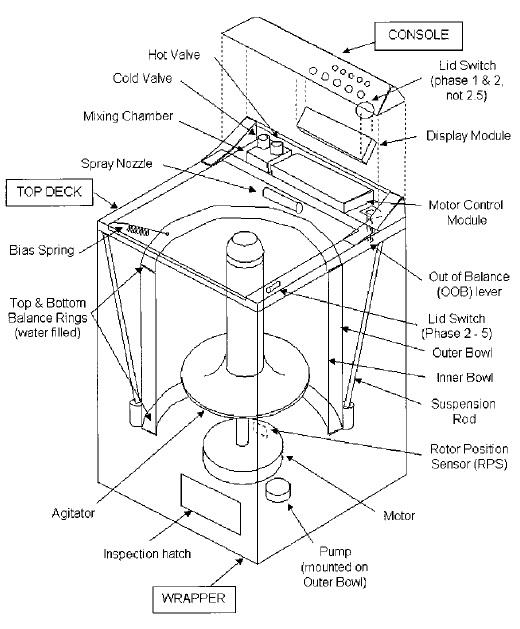 fisher paykel washing machine wiring diagram