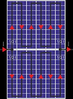 moduł PV z ogniwami ciętymi na pół
