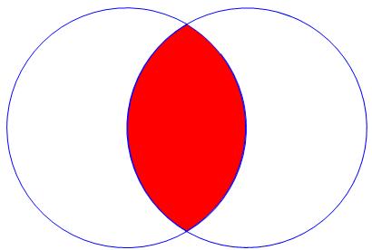 Región sombreada de la intersepción de dos círculos