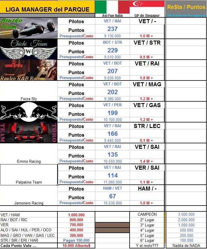 LIGA MANAGER F1 ALBERT PARK (sólo para gourmets) 2018 - Página 14 LMdP_%252815%2529-SIN%2BJugada
